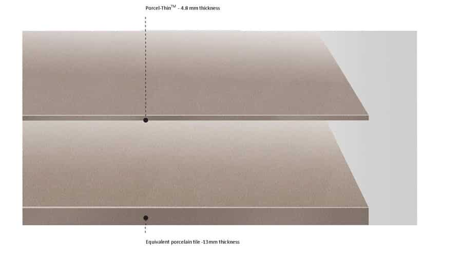 What is Thin Porcelain Tile 3 lwstone porcelain thin tile thickness comparisson image