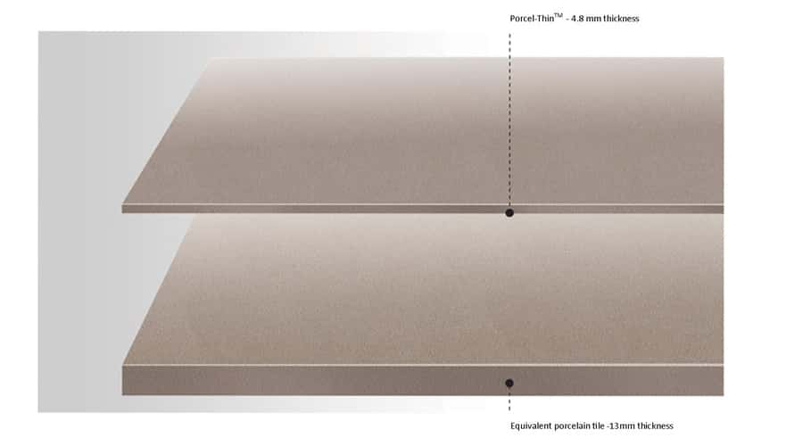 What is the difference between Tiling, Paving and Cladding 2 porcelain thin thickness comparisson image