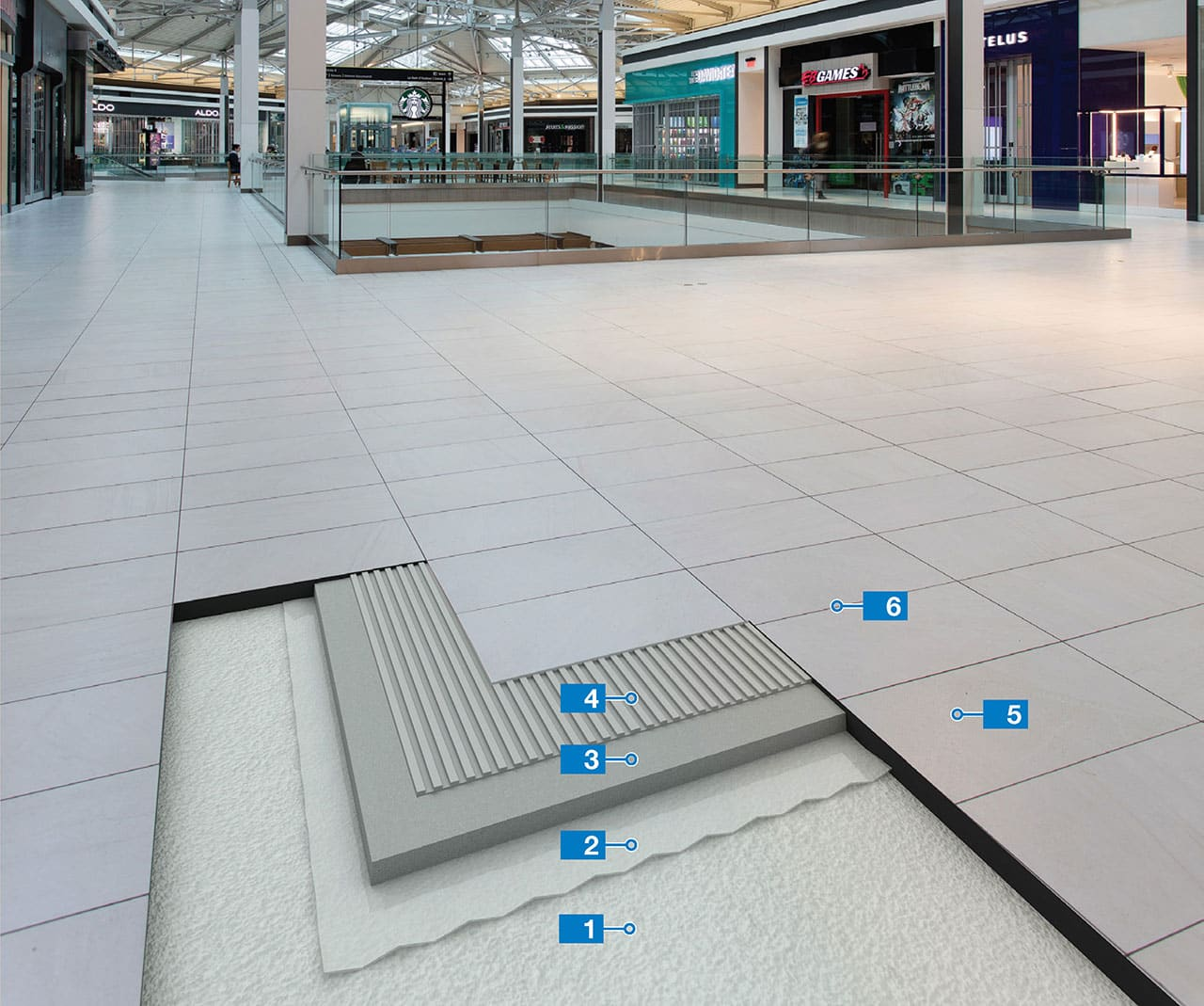 What is the difference between Tiling, Paving and Cladding 4 solution installation tile detailed information